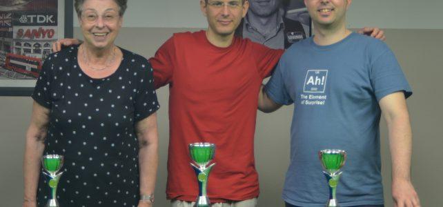 English Billiards Handicap Series: Gerhard Wimmer gewinnt souverän Abschlussbewerb – Felix Knoll Sieger der Gesamtserie